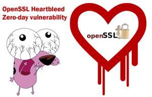 OpenSSL-Heartbleed-vulnerability-CVE-2014-0160